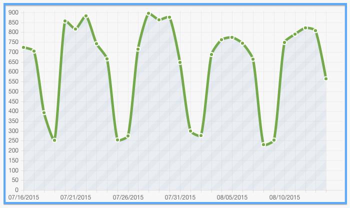 img14_graph